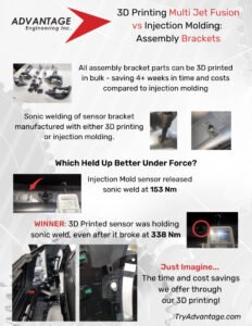Advantage Engineering - 3D Printing vs Injection Molding Case Study